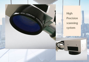 Laser Marking Machine Galvanometer scanning system